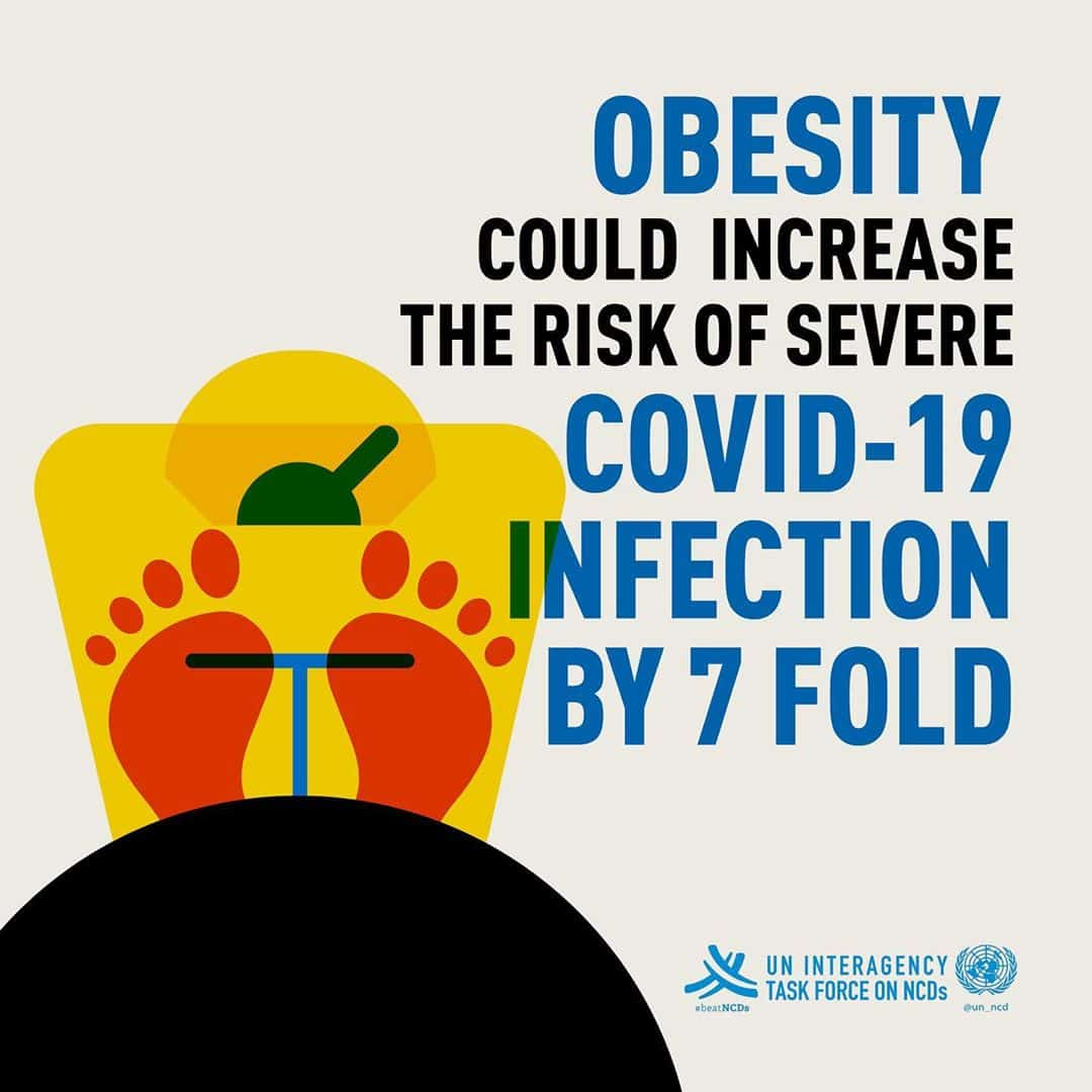Obesity increases risk